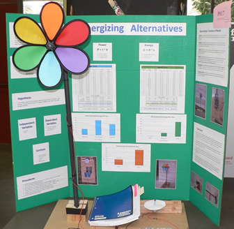 science fair projects for eighth graders Find quality lessons, lessonplans, and other resources for eighth grade scientific method (science skills) and much more.