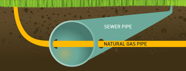 Image of a gas pipe running through a sewer pipe