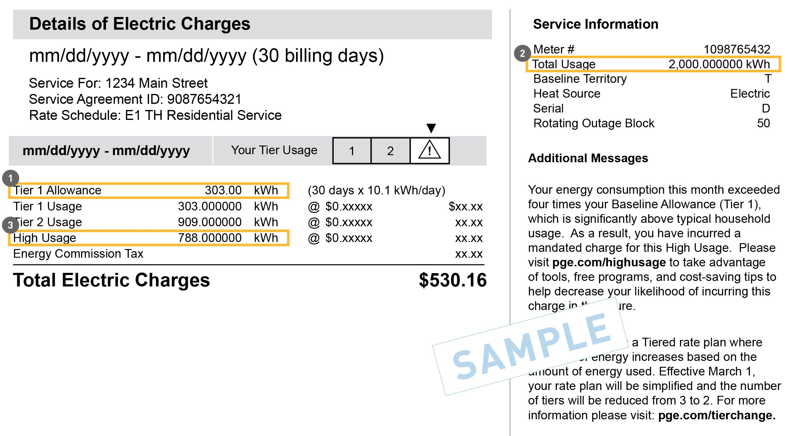 The PG&E High Usage Surcharge