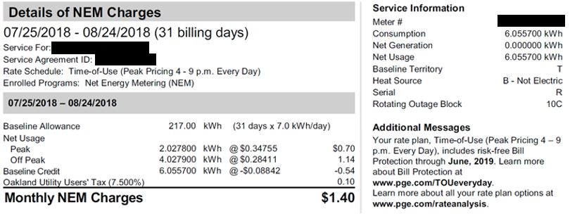 Minimum Bill image with circle around charges
