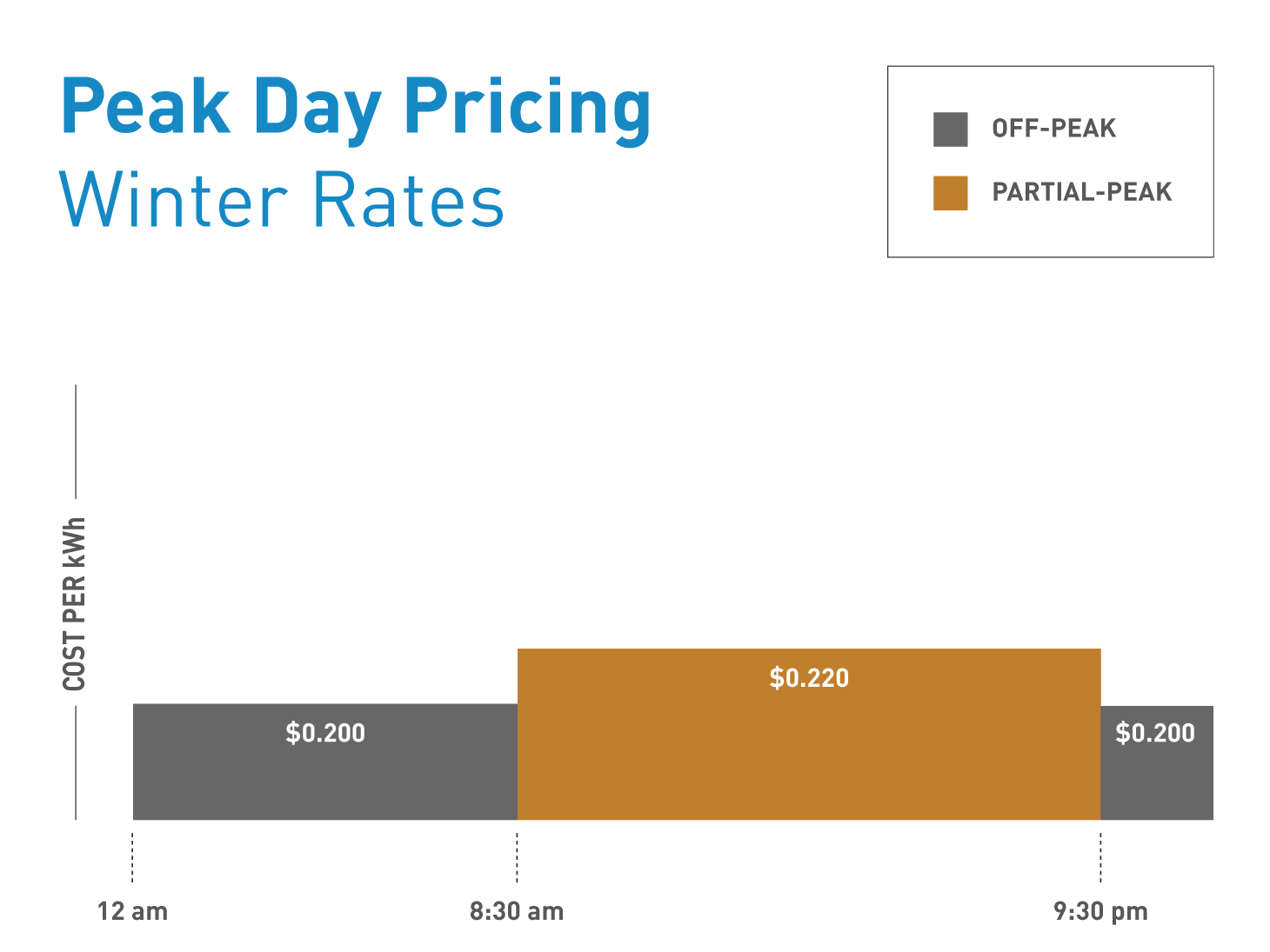 Peak Day Pricing Winter Rates