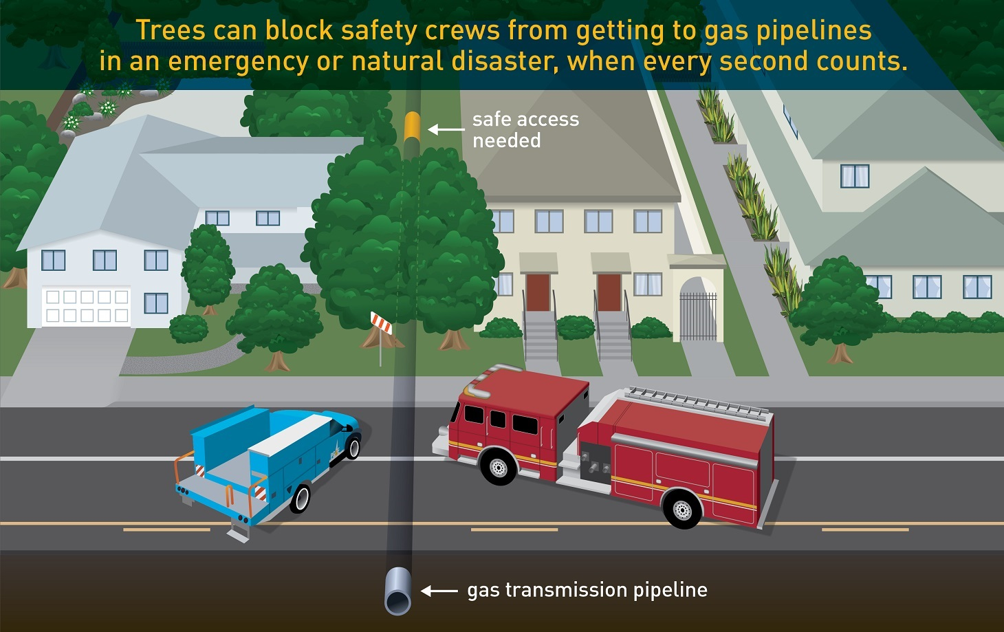 Trees can block safety crews from getting to gas pipelines in an emergency or natural disaster, when every second counts.