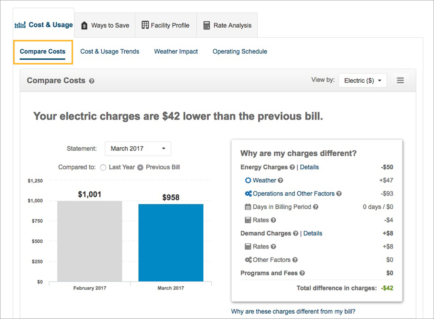 Energy cost and usage tools cost comparison example screenshot robcynllc Images
