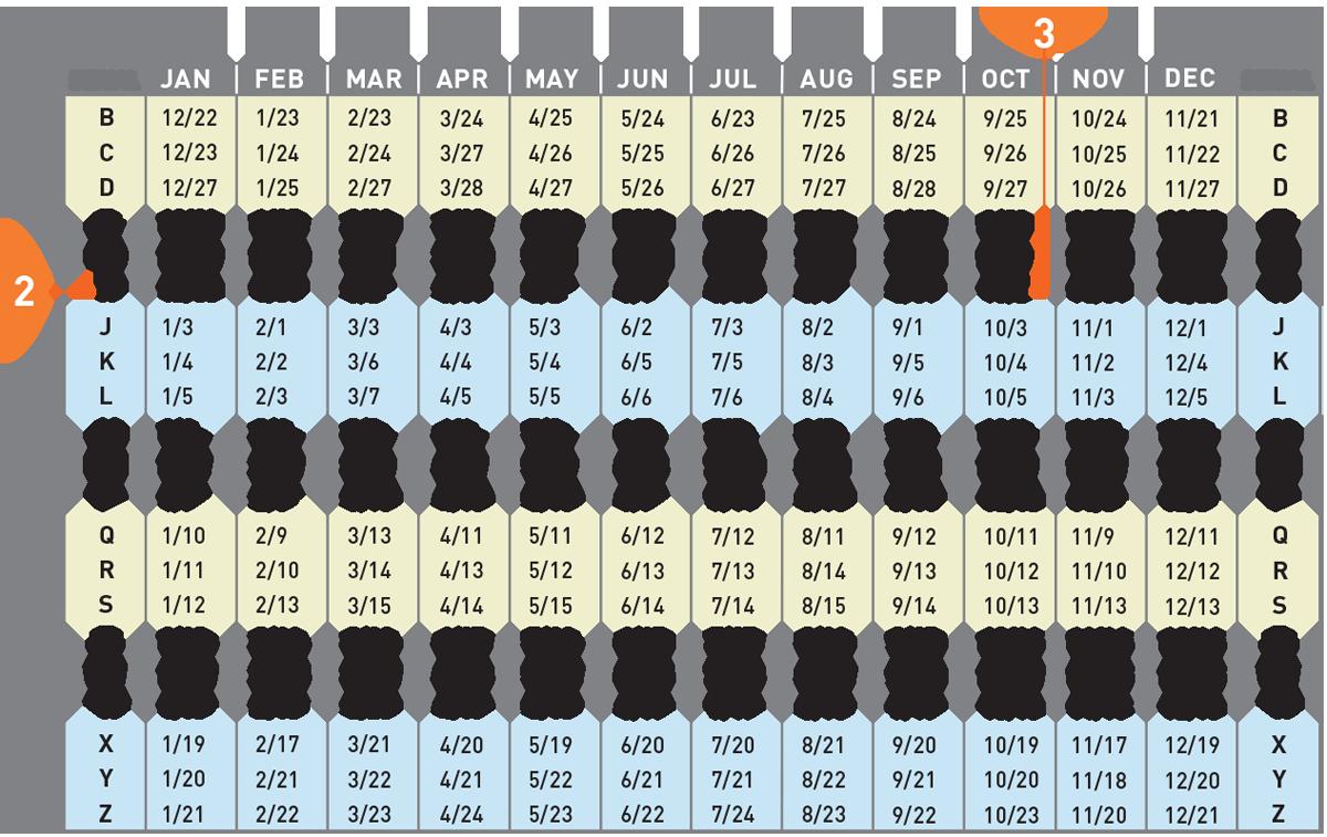 City Of Tshwane Meter Reading Schedule