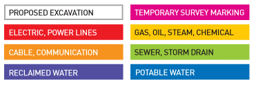 Utility markings chart