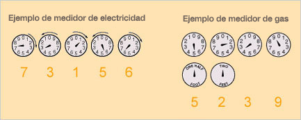 SmartMeter™ antiguo